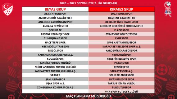 TFF 2. Lig ve TFF 3. Lig'de gruplar belirlendi