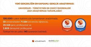 Türkiye'nin En Çekici İşverenleri Belirlendi